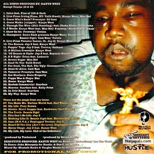 Kanye West Through The Wire | Through The Wire Kanye West Download Lyrics